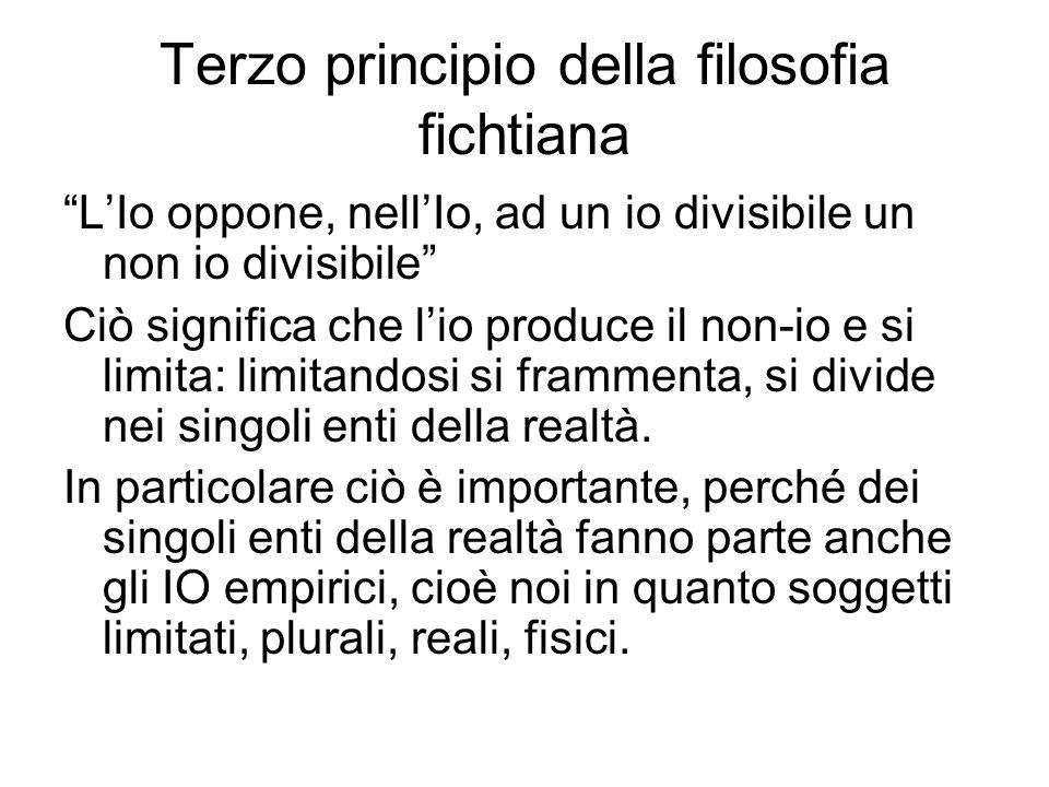 Terzo principio della filosofia fichtiana