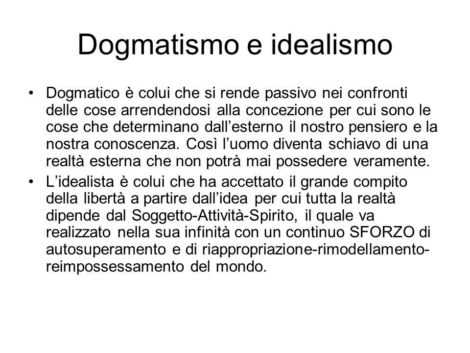 Dogmatismo e idealismo