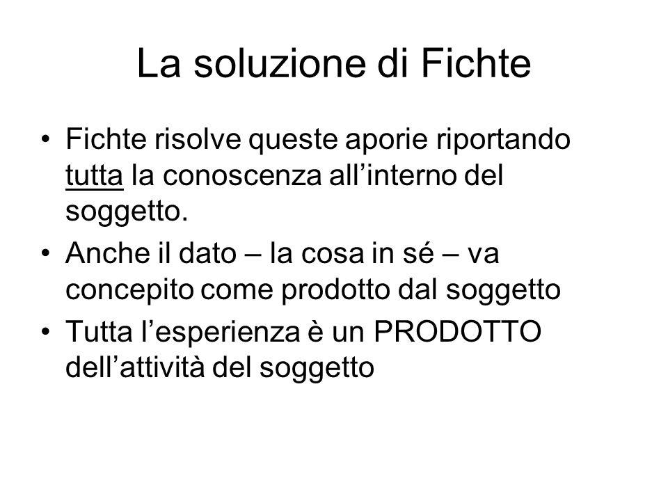 La soluzione di Fichte Fichte risolve queste aporie riportando tutta la conoscenza all'interno del soggetto.