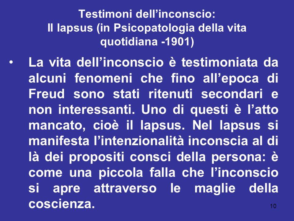 Testimoni dell'inconscio: Il lapsus (in Psicopatologia della vita quotidiana -1901)