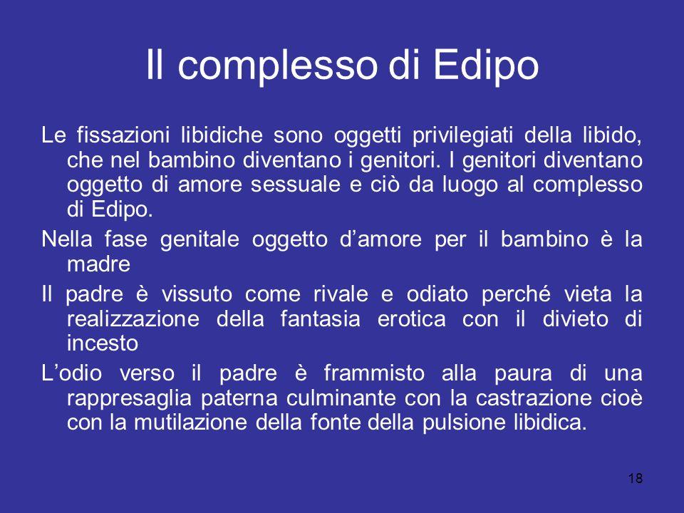 Il complesso di Edipo