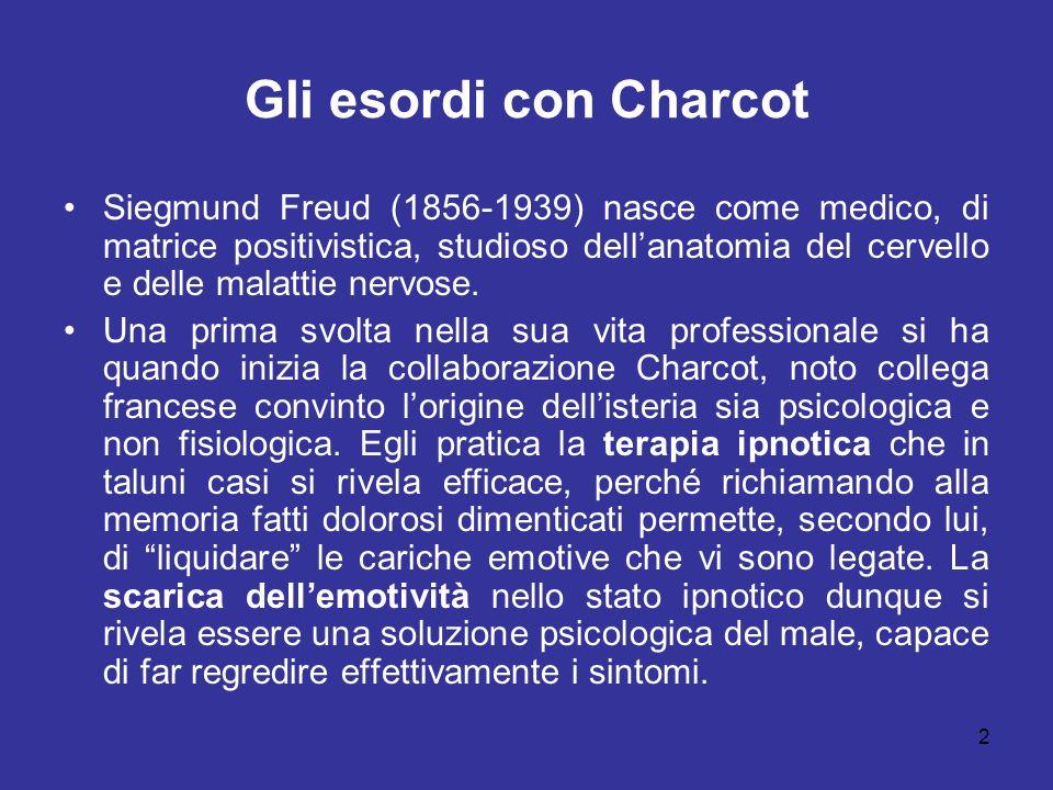 Gli esordi con Charcot