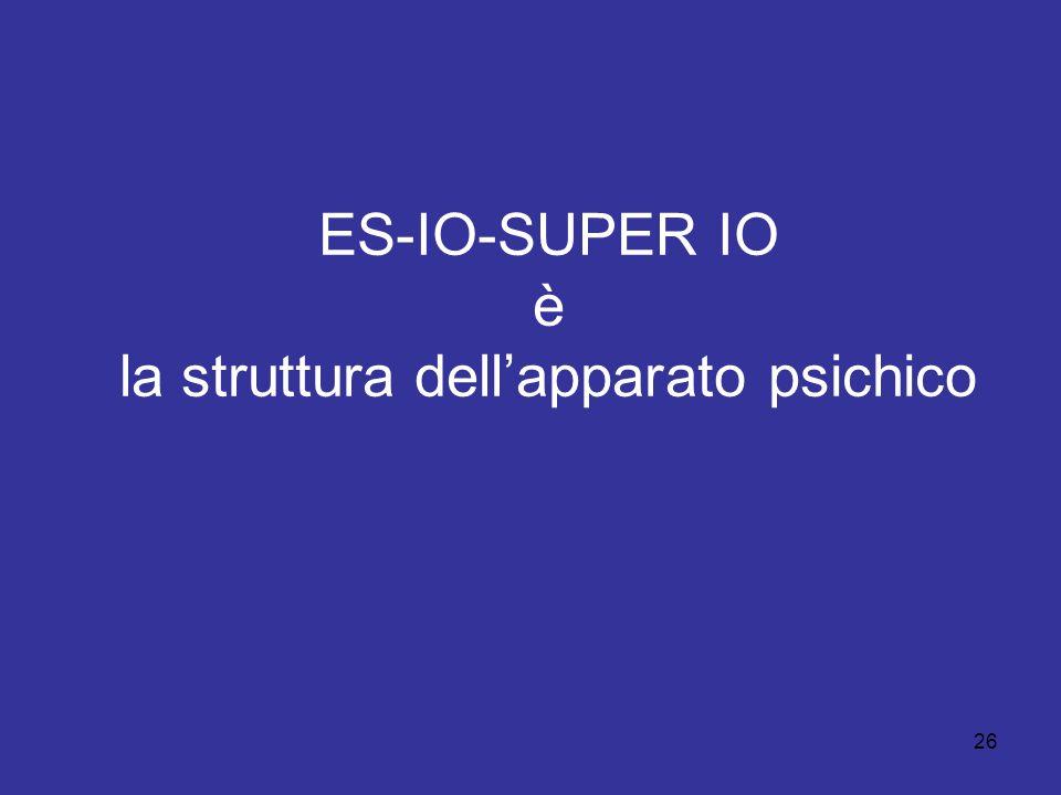 ES-IO-SUPER IO è la struttura dell'apparato psichico