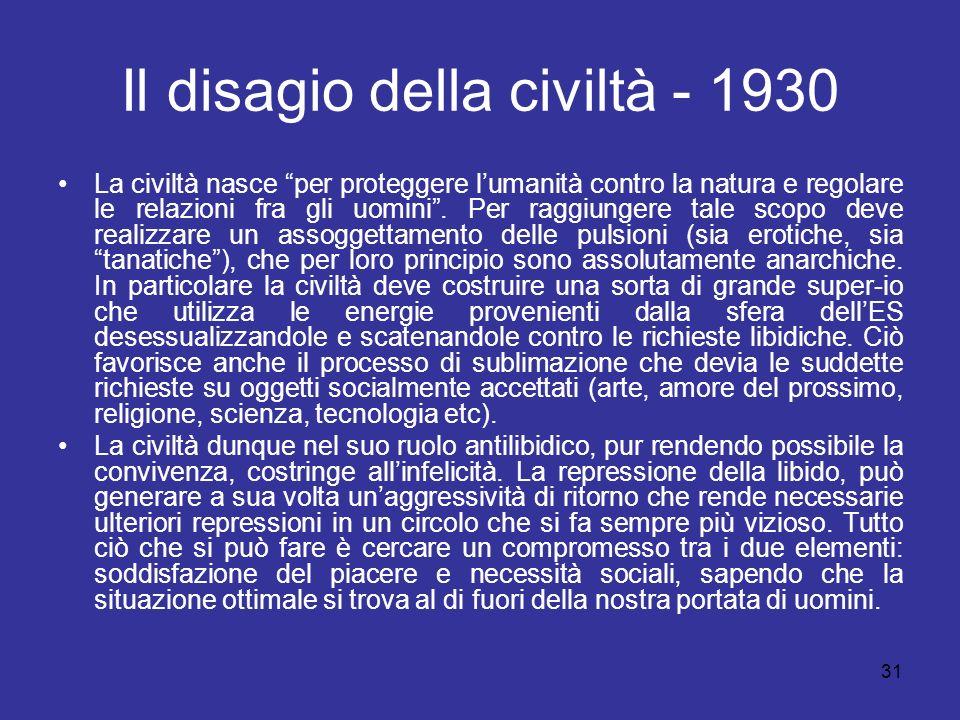Il disagio della civiltà - 1930