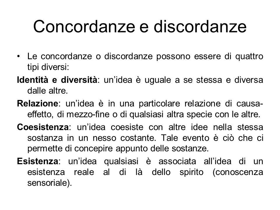 Concordanze e discordanze
