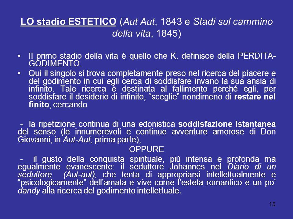 LO stadio ESTETICO (Aut Aut, 1843 e Stadi sul cammino della vita, 1845)
