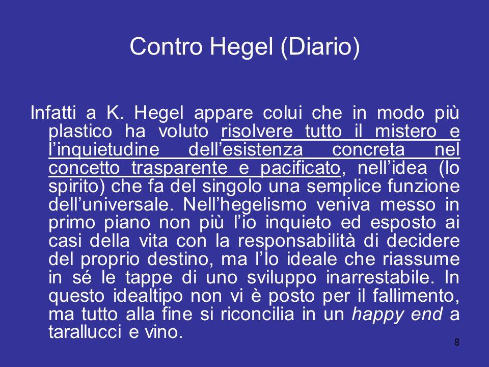 Contro Hegel (Diario)