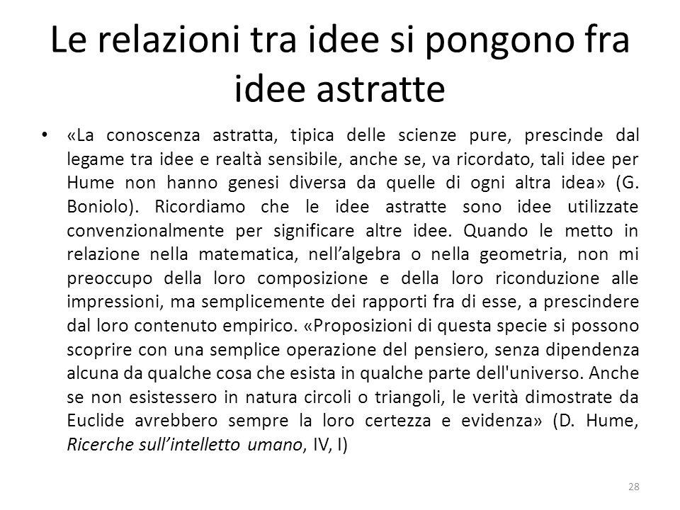 Le relazioni tra idee si pongono fra idee astratte