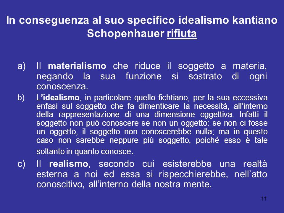 In conseguenza al suo specifico idealismo kantiano Schopenhauer rifiuta