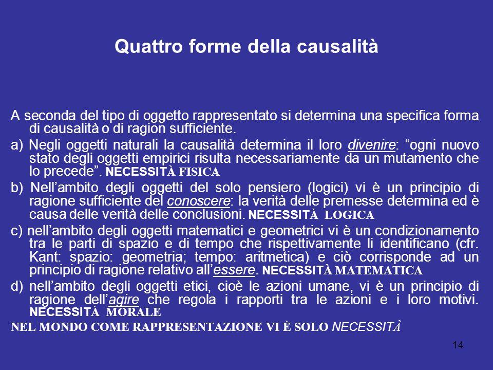 Quattro forme della causalità