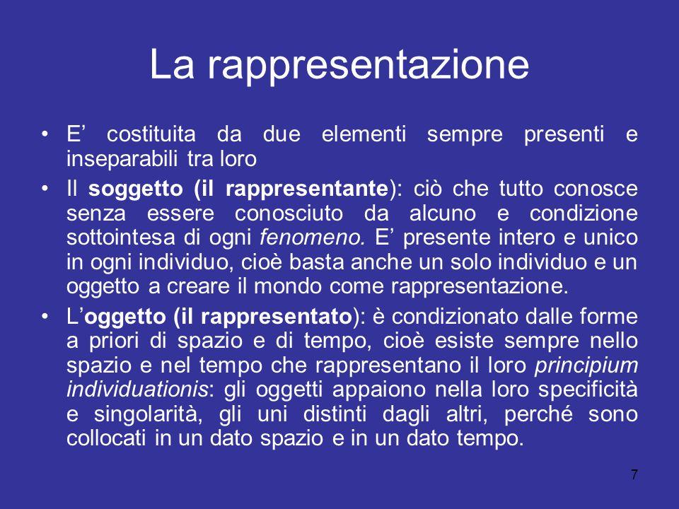 La rappresentazione E' costituita da due elementi sempre presenti e inseparabili tra loro.