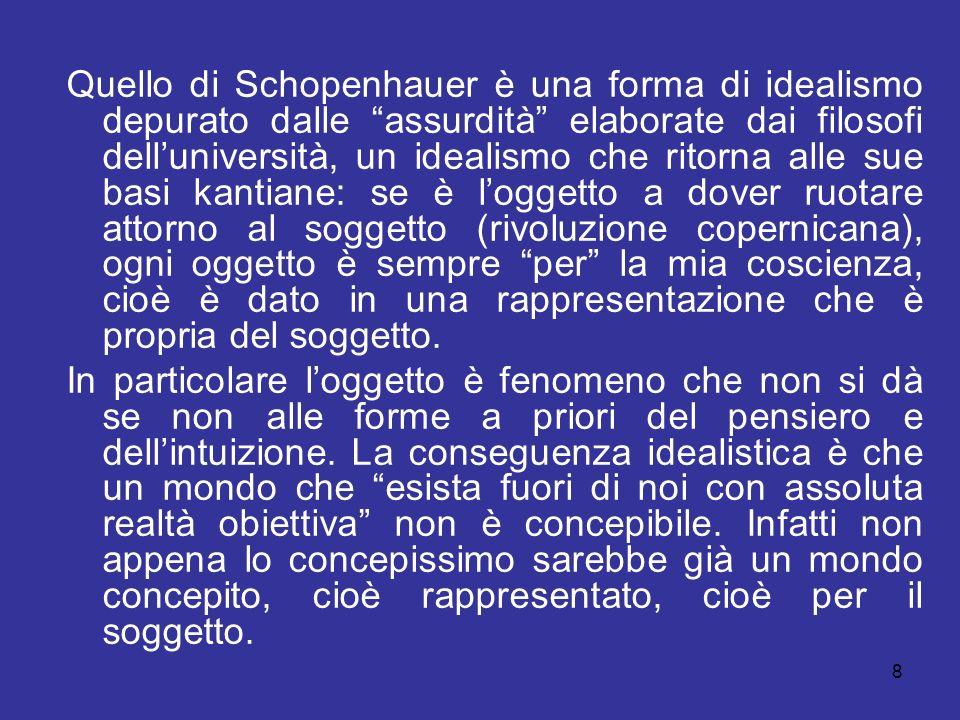 Quello di Schopenhauer è una forma di idealismo depurato dalle assurdità elaborate dai filosofi dell'università, un idealismo che ritorna alle sue basi kantiane: se è l'oggetto a dover ruotare attorno al soggetto (rivoluzione copernicana), ogni oggetto è sempre per la mia coscienza, cioè è dato in una rappresentazione che è propria del soggetto.