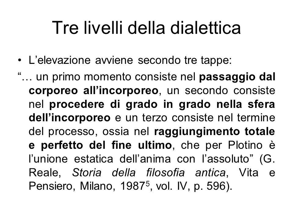 Tre livelli della dialettica
