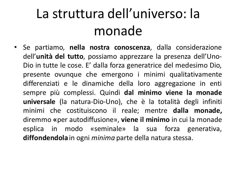 La struttura dell'universo: la monade