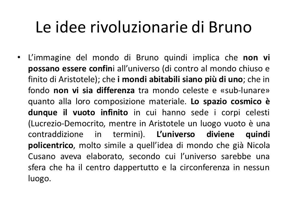 Le idee rivoluzionarie di Bruno