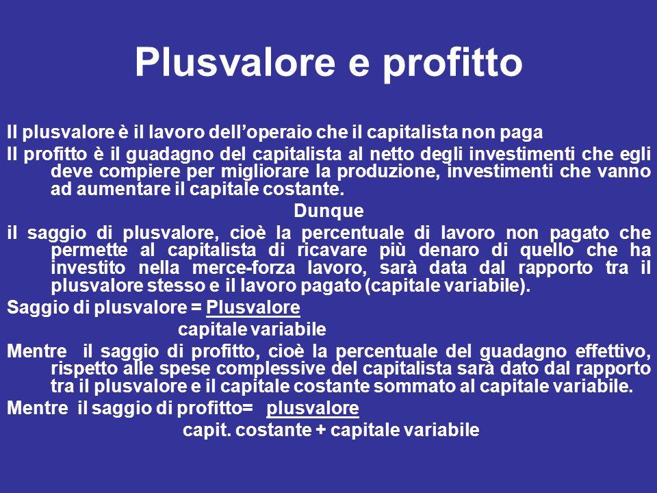Plusvalore e profitto Il plusvalore è il lavoro dell'operaio che il capitalista non paga.
