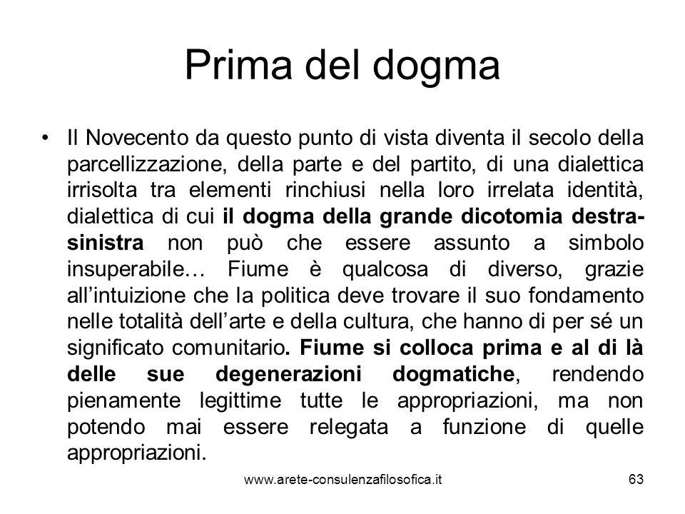 Prima del dogma