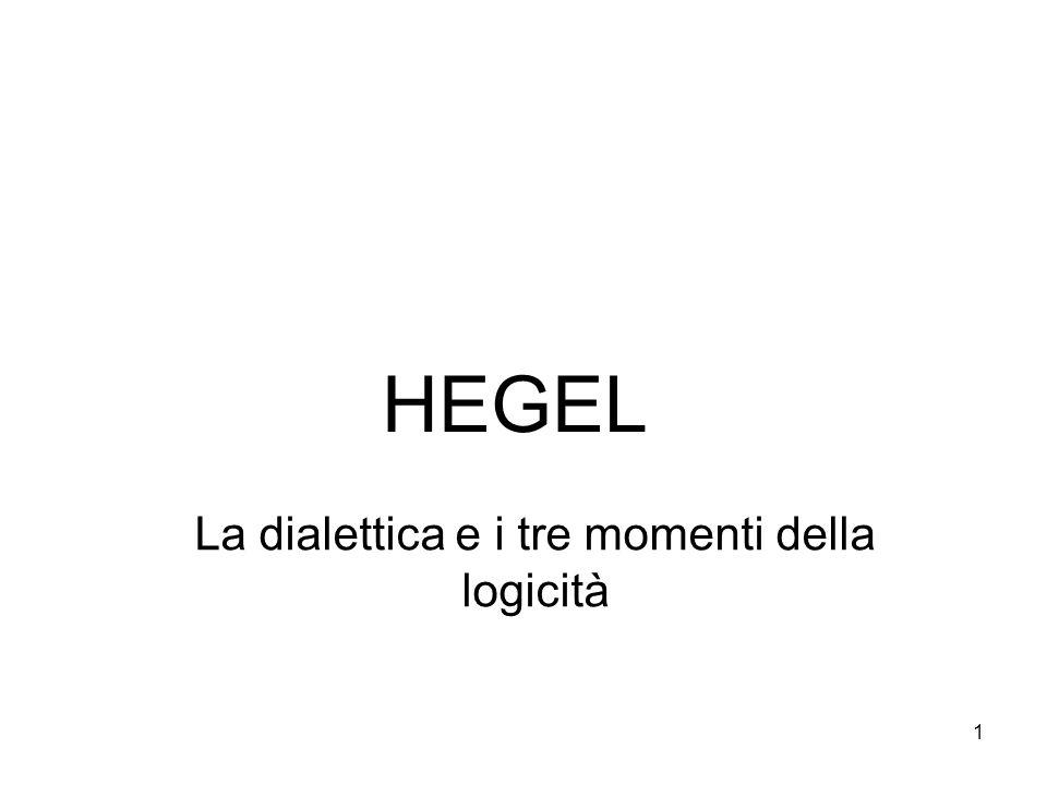 La dialettica e i tre momenti della logicità