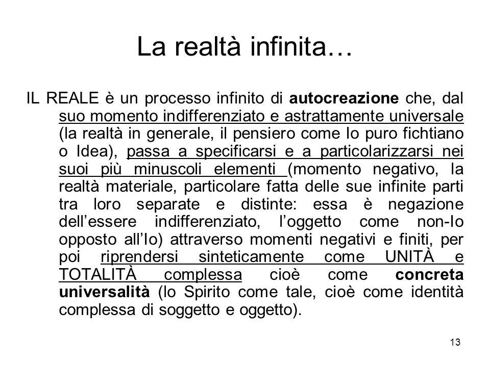 La realtà infinita…