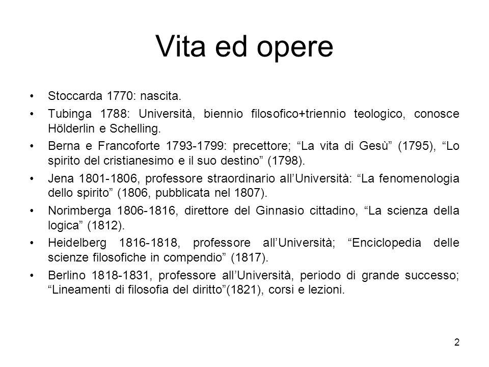 Vita ed opere Stoccarda 1770: nascita.