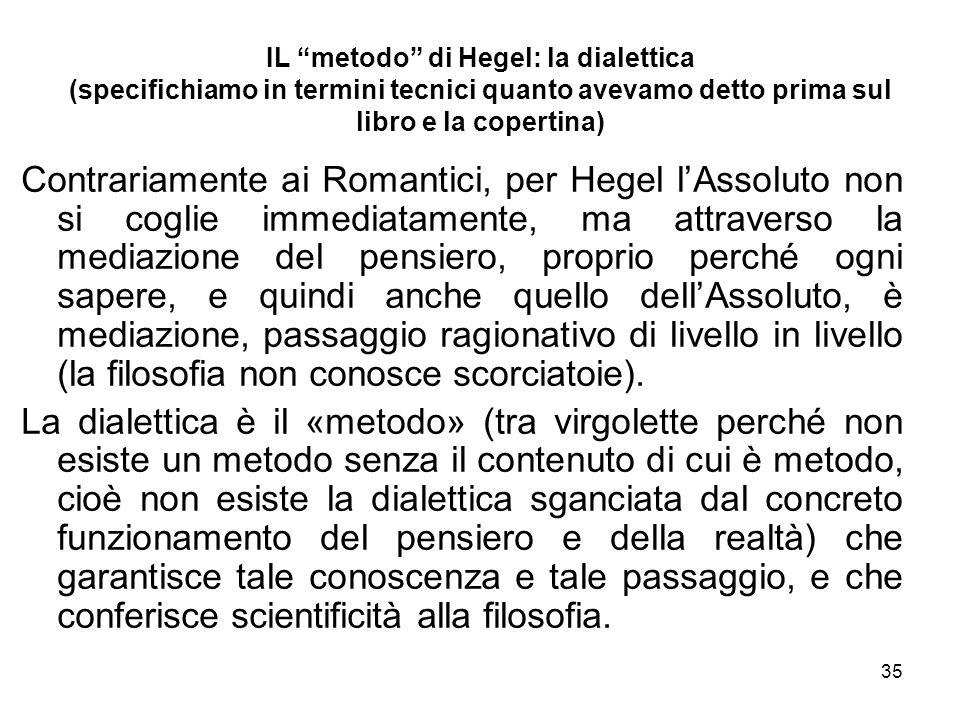 IL metodo di Hegel: la dialettica (specifichiamo in termini tecnici quanto avevamo detto prima sul libro e la copertina)