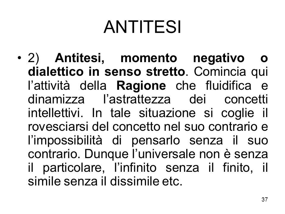 ANTITESI