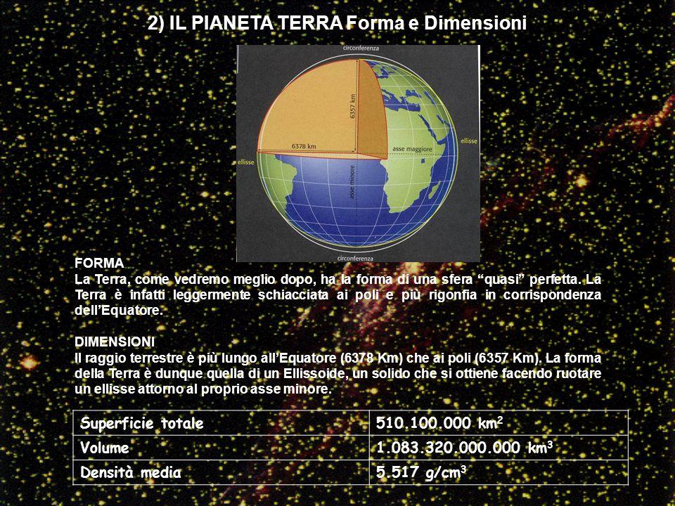 2) IL PIANETA TERRA Forma e Dimensioni