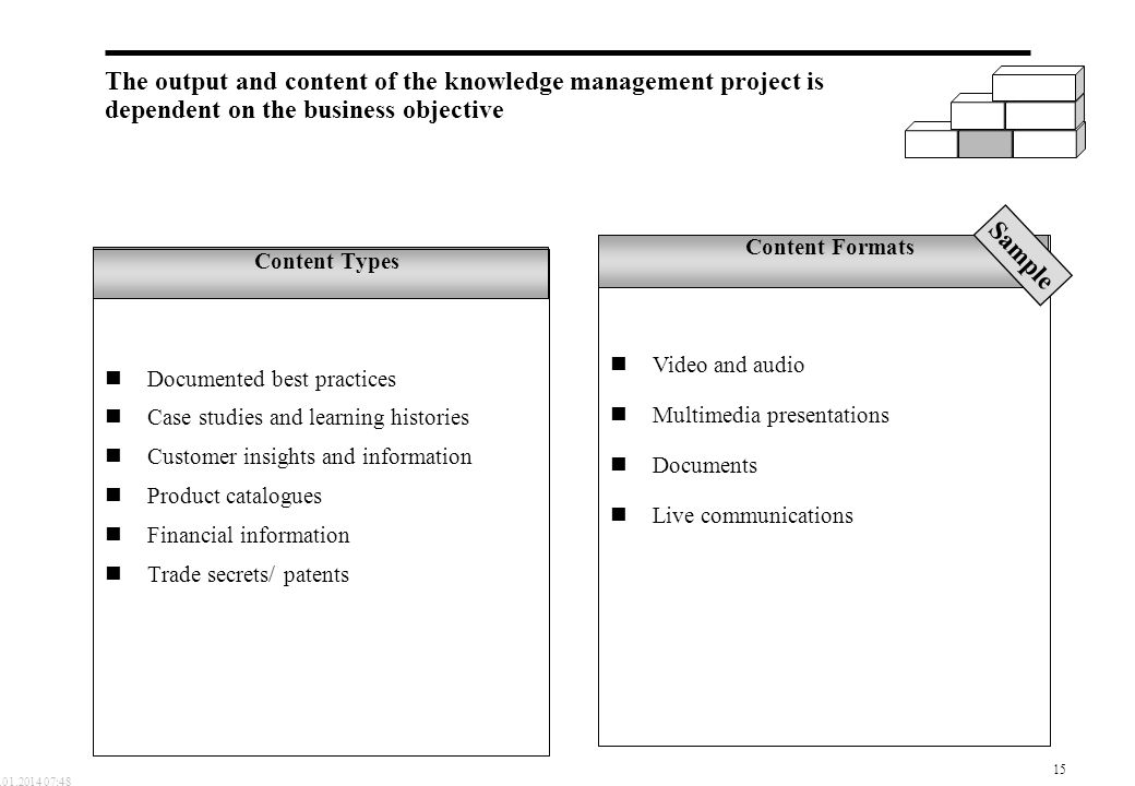 The output and content of the knowledge management project is dependent on the business objective