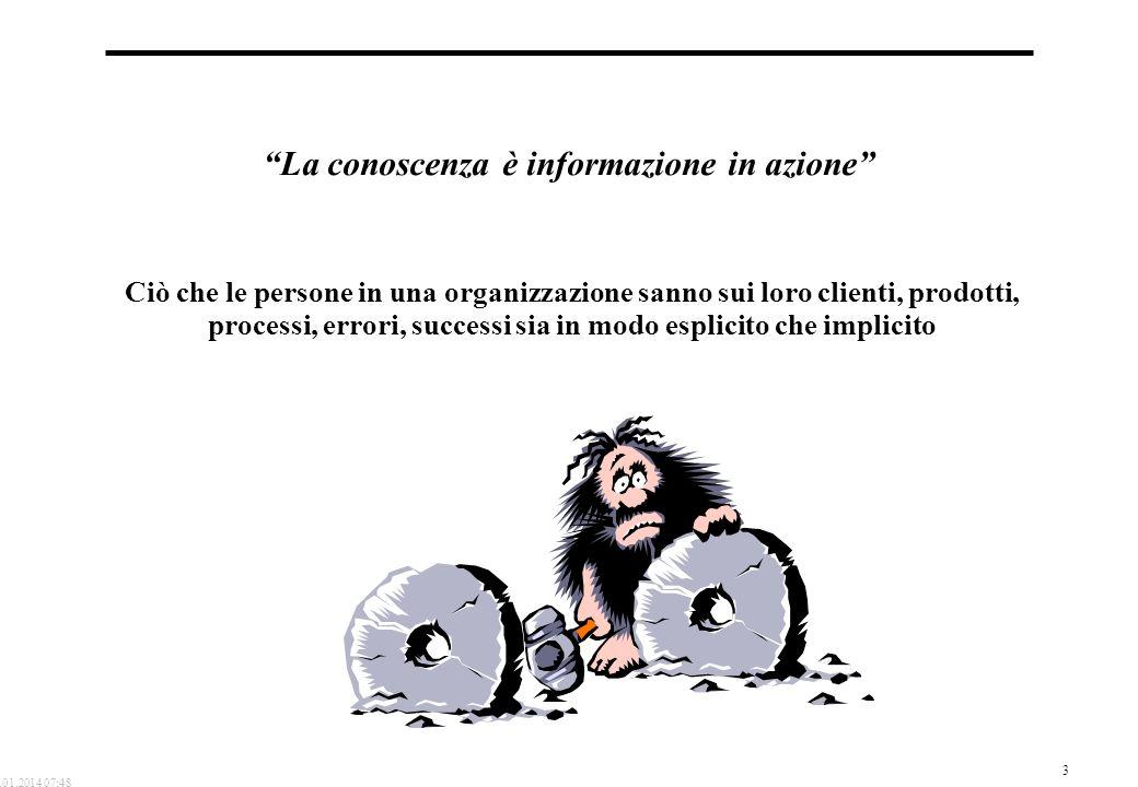 La conoscenza è informazione in azione