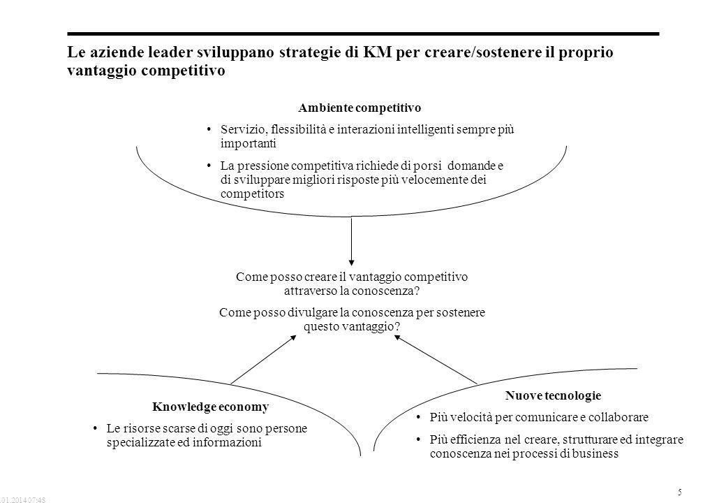 Le aziende leader sviluppano strategie di KM per creare/sostenere il proprio vantaggio competitivo