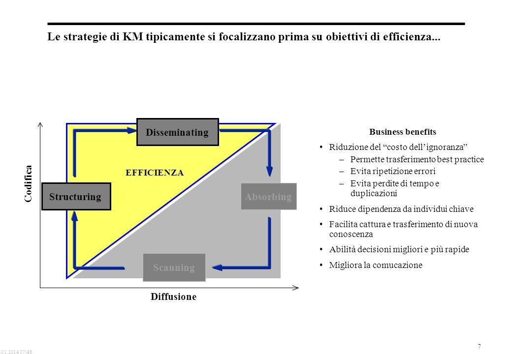 Le strategie di KM tipicamente si focalizzano prima su obiettivi di efficienza...