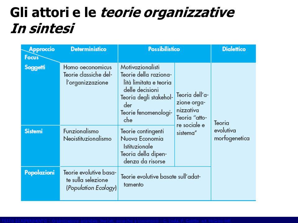 Gli attori e le teorie organizzative In sintesi