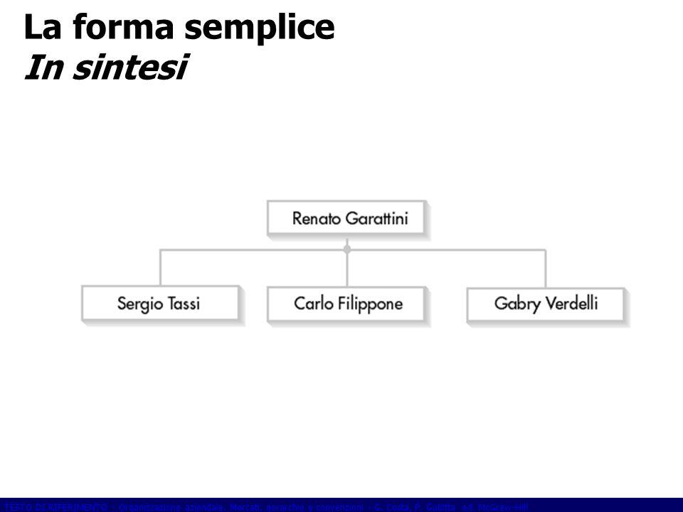 La forma semplice In sintesi