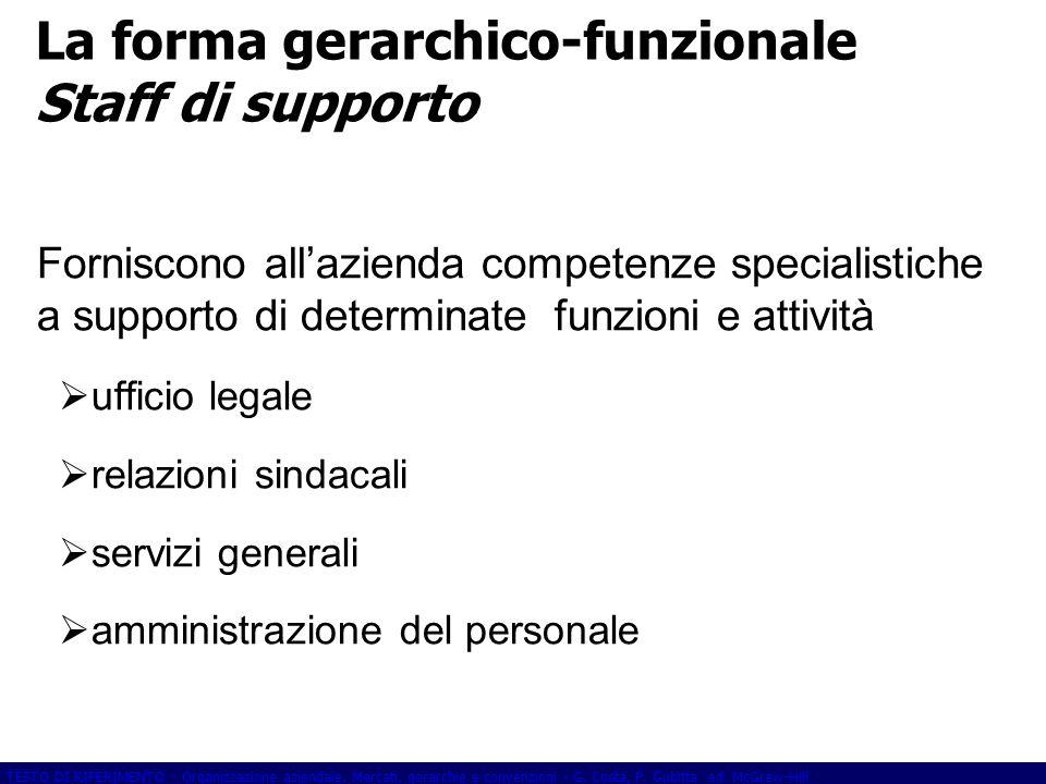 La forma gerarchico-funzionale Staff di supporto
