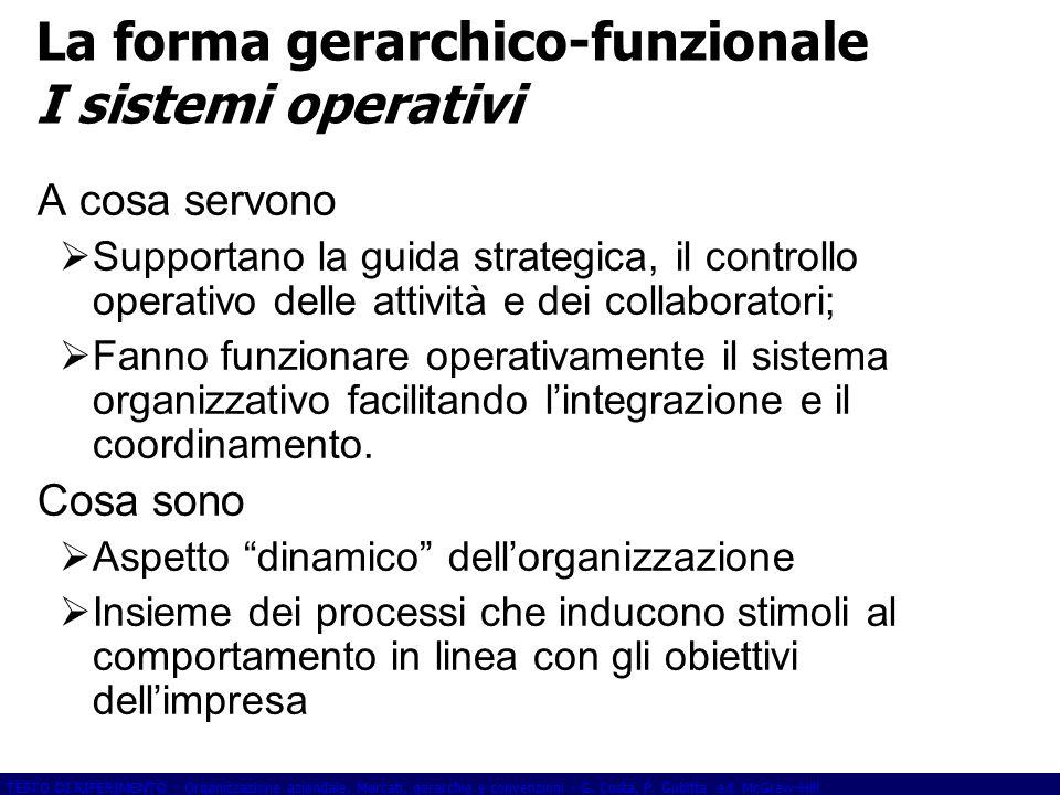 La forma gerarchico-funzionale I sistemi operativi
