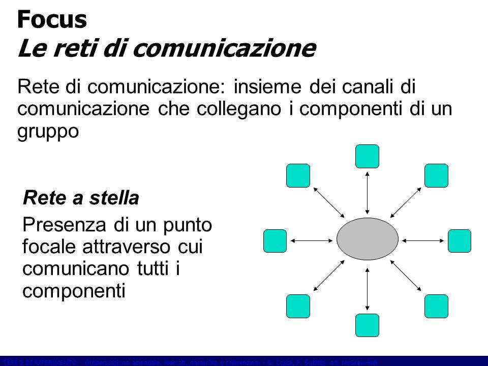 Focus Le reti di comunicazione