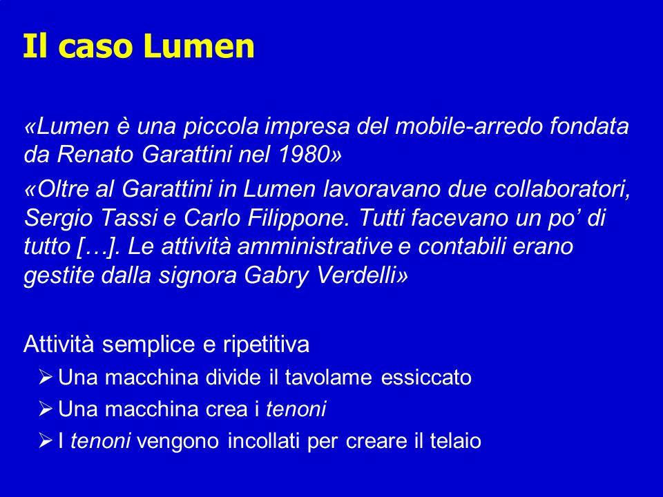 Il caso Lumen «Lumen è una piccola impresa del mobile-arredo fondata da Renato Garattini nel 1980»