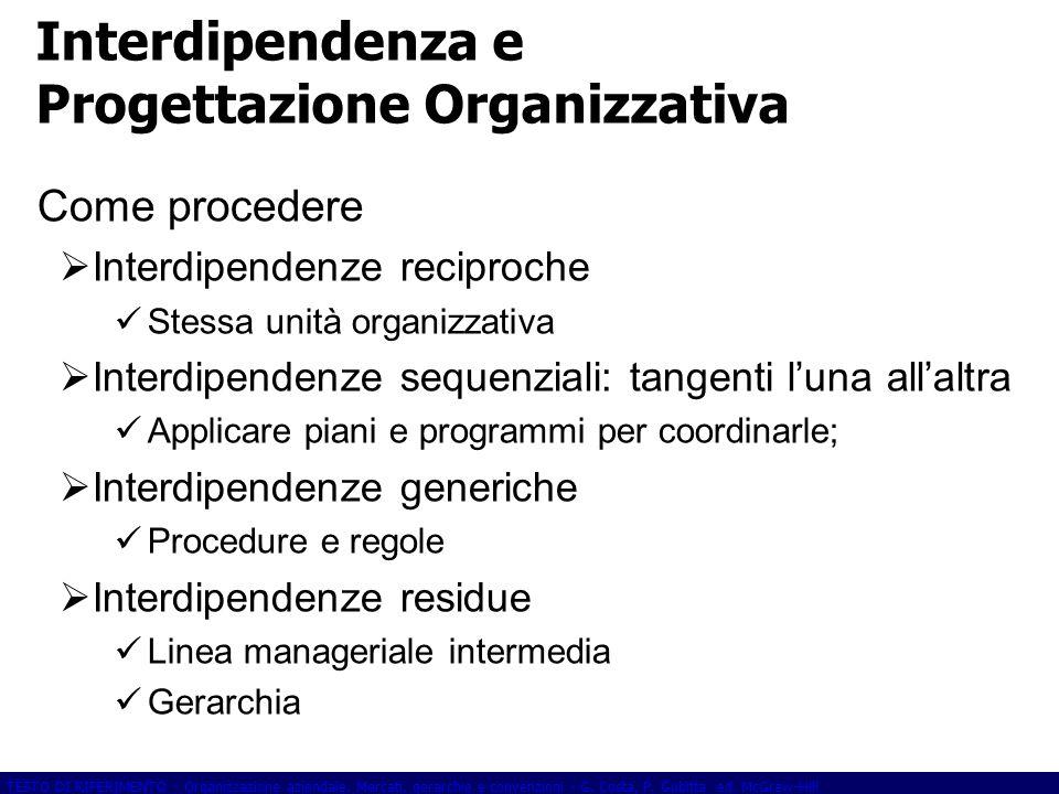 Interdipendenza e Progettazione Organizzativa