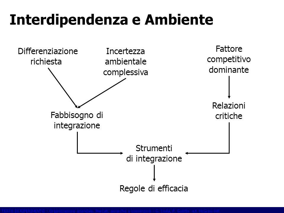 Interdipendenza e Ambiente