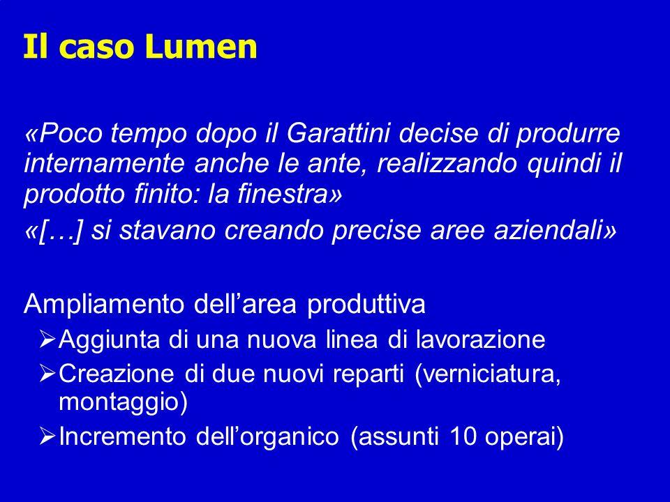 Il caso Lumen «Poco tempo dopo il Garattini decise di produrre internamente anche le ante, realizzando quindi il prodotto finito: la finestra»