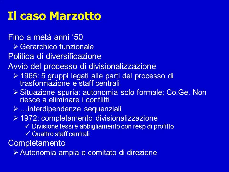 Il caso Marzotto Fino a metà anni '50 Politica di diversificazione
