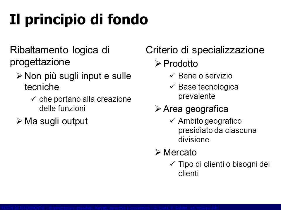 Il principio di fondo Ribaltamento logica di progettazione