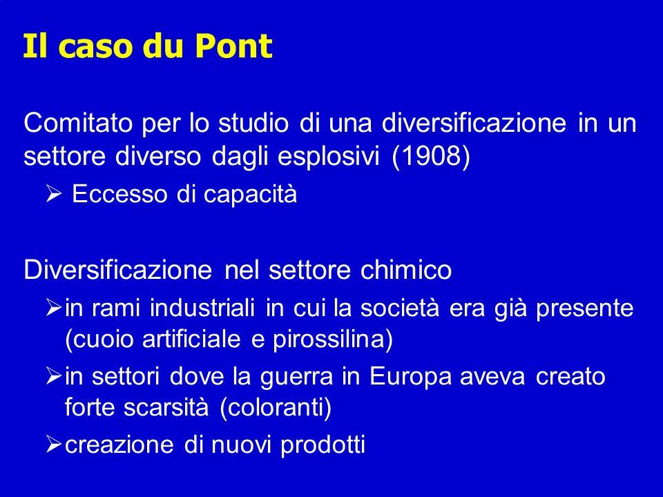 Il caso du Pont Comitato per lo studio di una diversificazione in un settore diverso dagli esplosivi (1908)