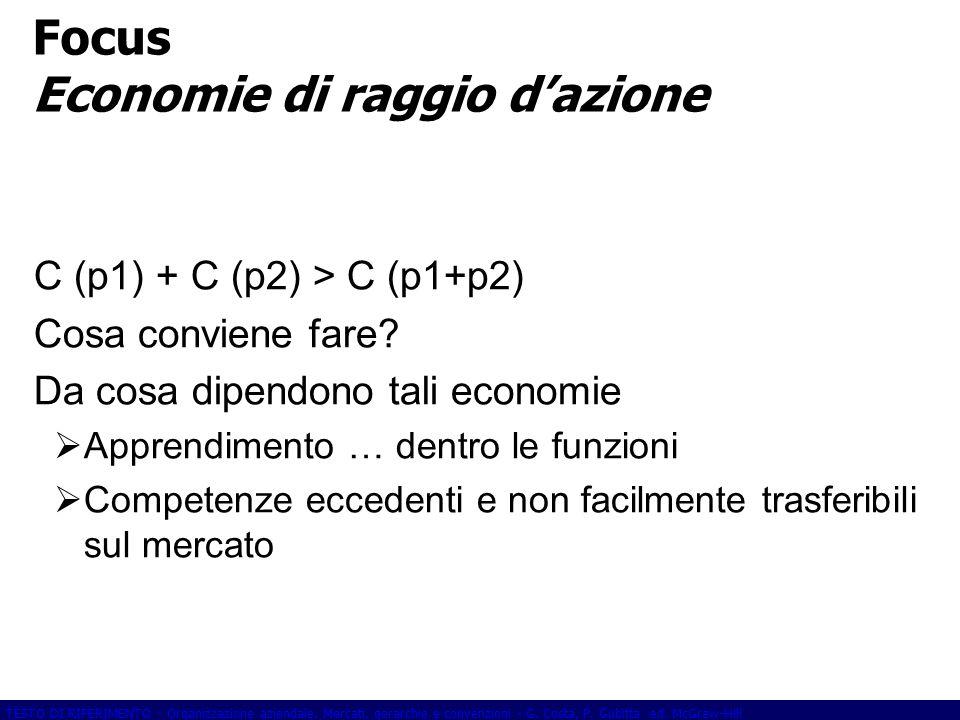 Focus Economie di raggio d'azione