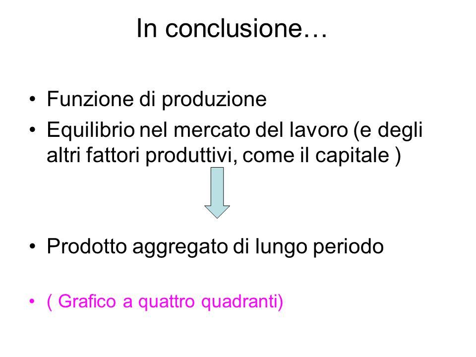 In conclusione… Funzione di produzione