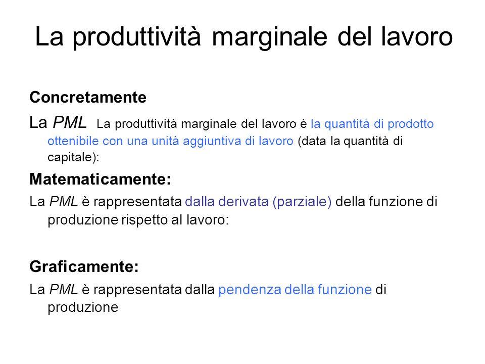La produttività marginale del lavoro