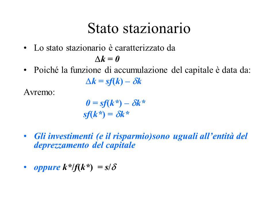 Stato stazionario Lo stato stazionario è caratterizzato da Dk = 0
