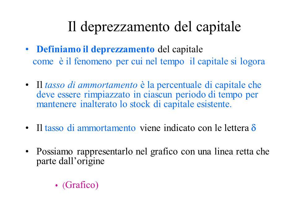 Il deprezzamento del capitale