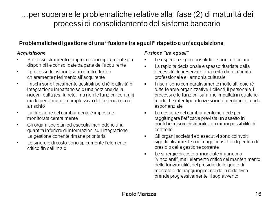 …per superare le problematiche relative alla fase (2) di maturità dei processi di consolidamento del sistema bancario