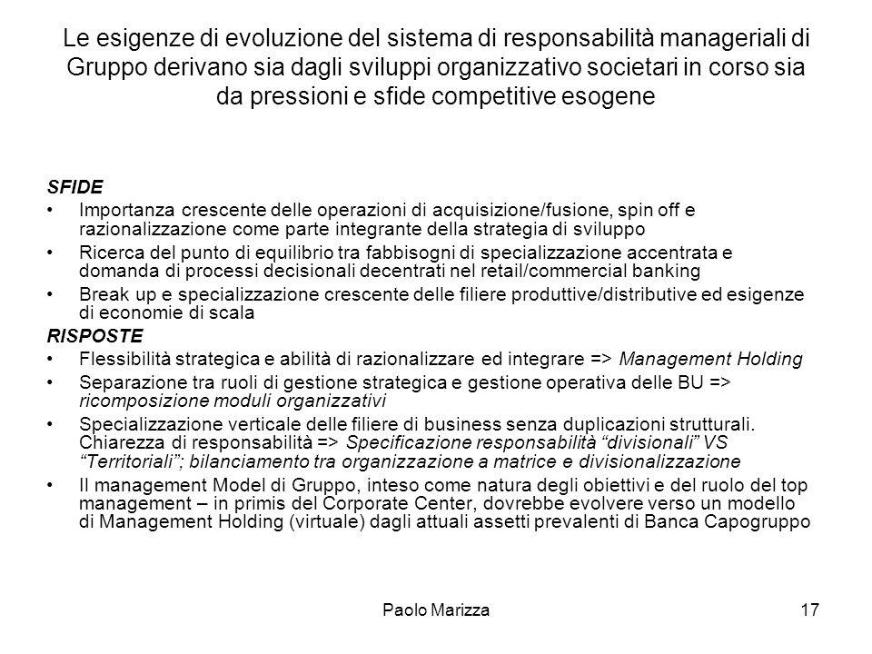 Le esigenze di evoluzione del sistema di responsabilità manageriali di Gruppo derivano sia dagli sviluppi organizzativo societari in corso sia da pressioni e sfide competitive esogene